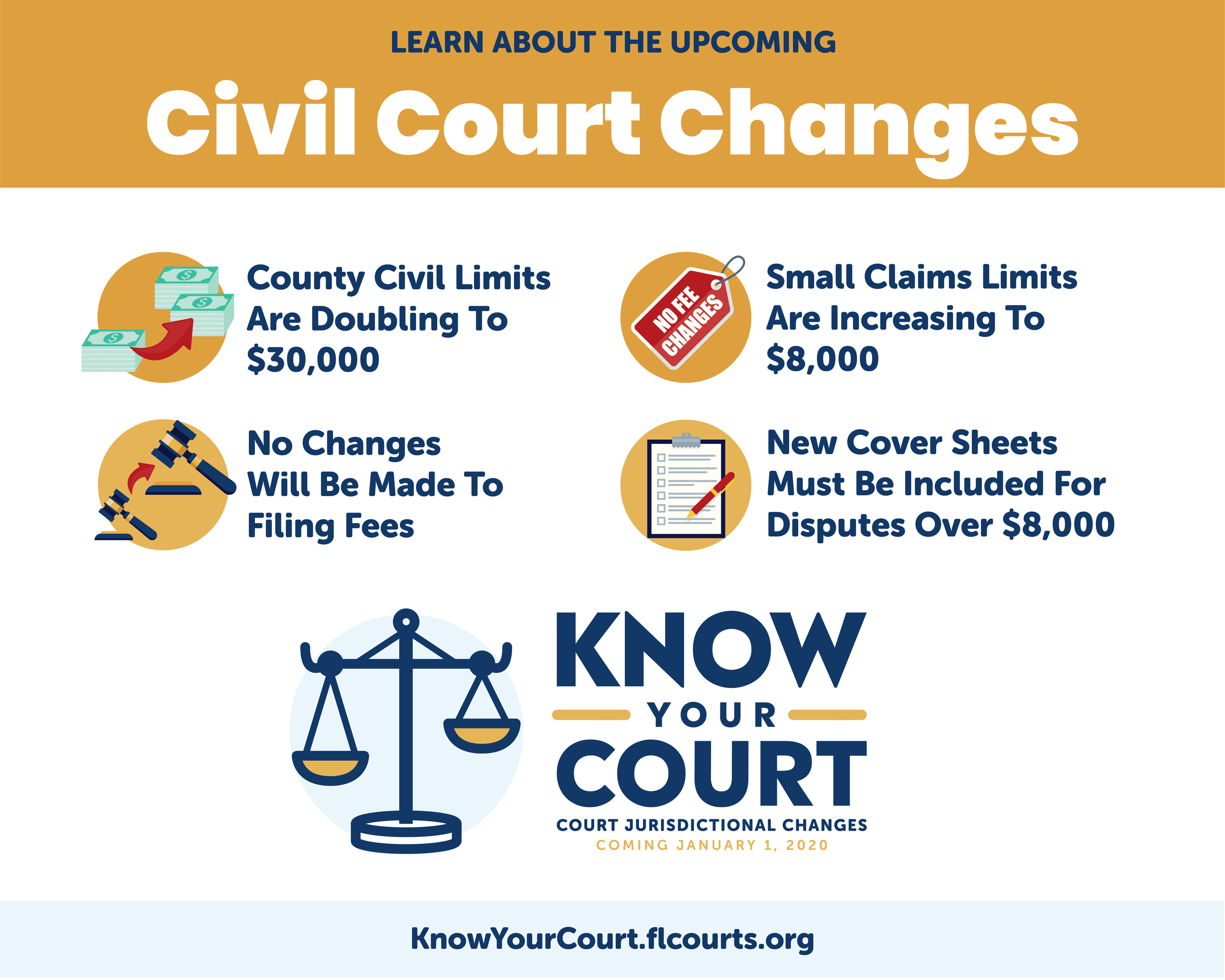 KnowYourCourt flyer describing changes to court jurisdictions and procedures.